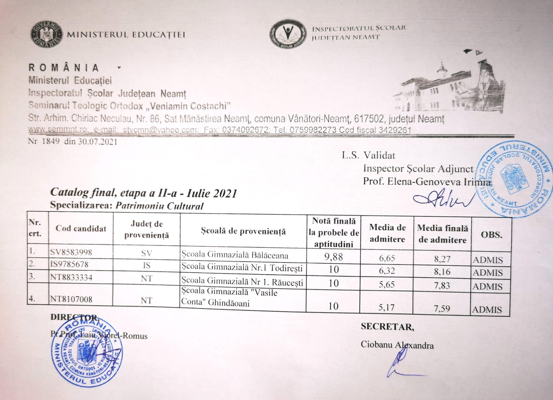 Catalog final admitere – etapa a II-a